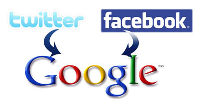 Social Networks - Facebook - Twitter - Google Plus
